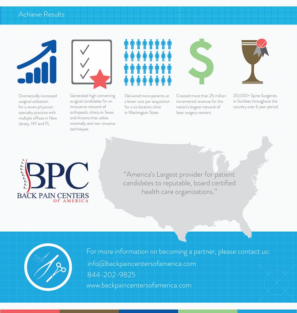 Infografic BPCA 3
